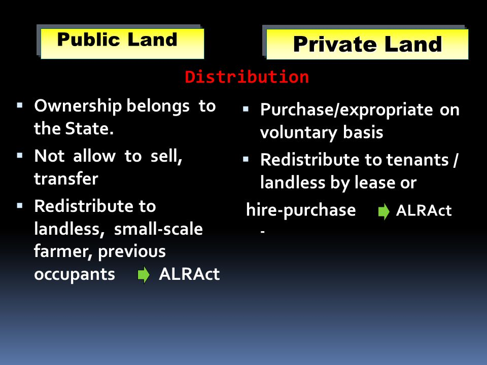 Ownership belongs to the State.