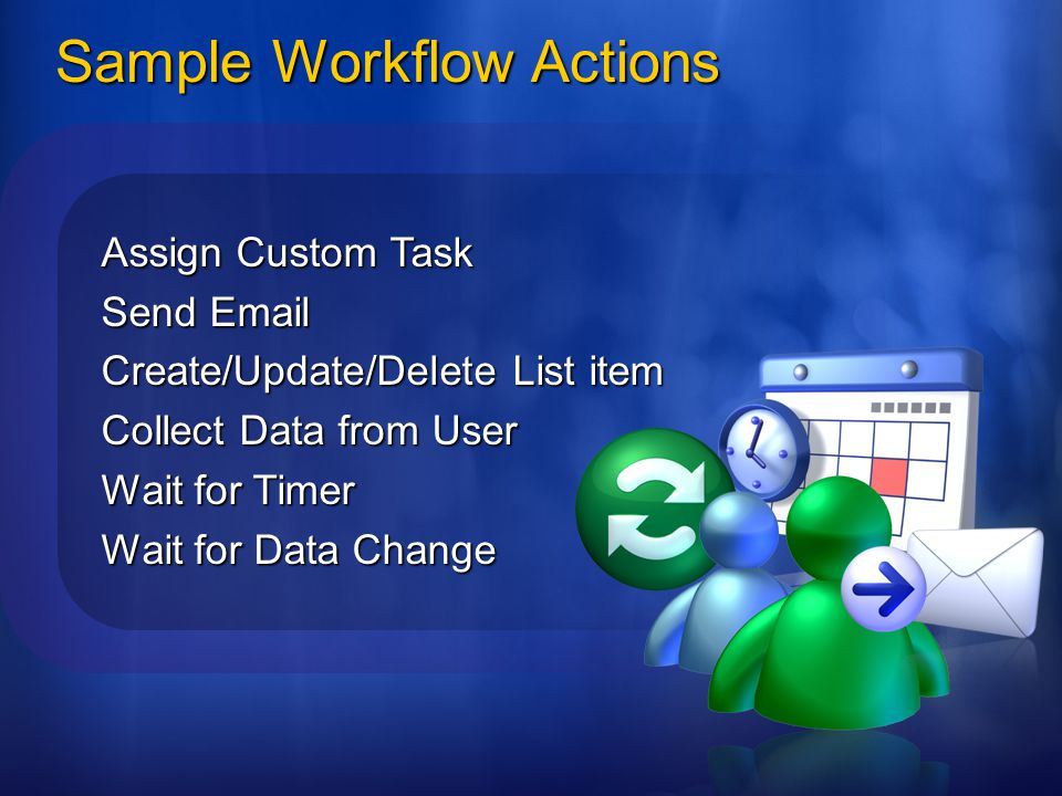 Assign Custom Task Send Email Create/Update/Delete List item Collect Data from User Wait for Timer Wait for Data Change Sample Workflow Actions