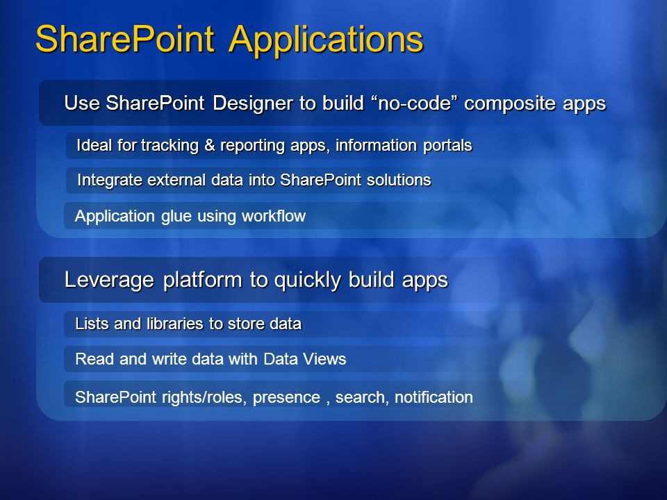 SharePoint Applications Use SharePoint Designer to build no-code composite apps Leverage platform to quickly build apps Ideal for tracking & reporting