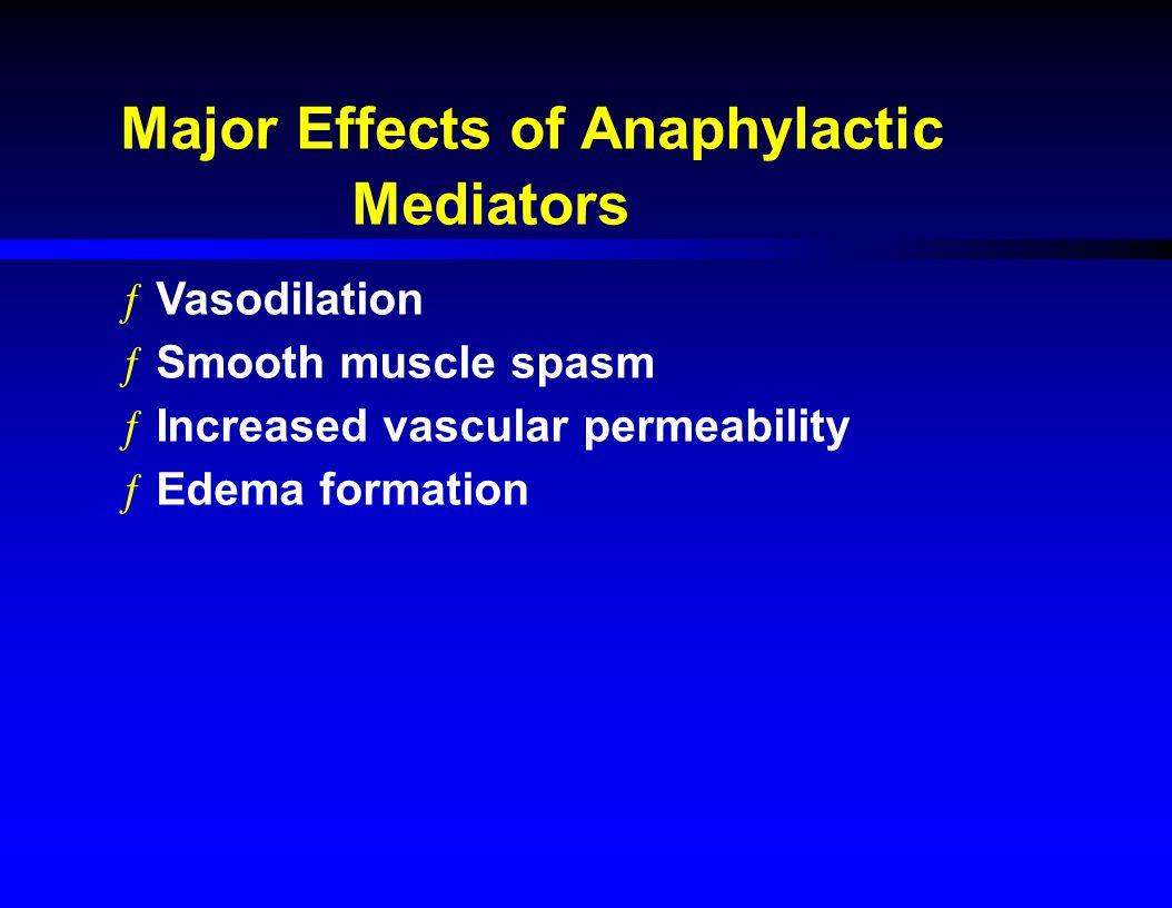 Major Effects of Anaphylactic Mediators ƒVasodilation ƒSmooth muscle spasm ƒIncreased vascular permeability ƒEdema formation