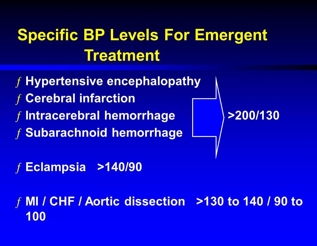 Specific BP Levels For Emergent Treatment ƒHypertensive encephalopathy ƒCerebral infarction ƒIntracerebral hemorrhage >200/130 ƒSubarachnoid hemorrhage ƒEclampsia >140/90 ƒMI / CHF / Aortic dissection >130 to 140 / 90 to 100
