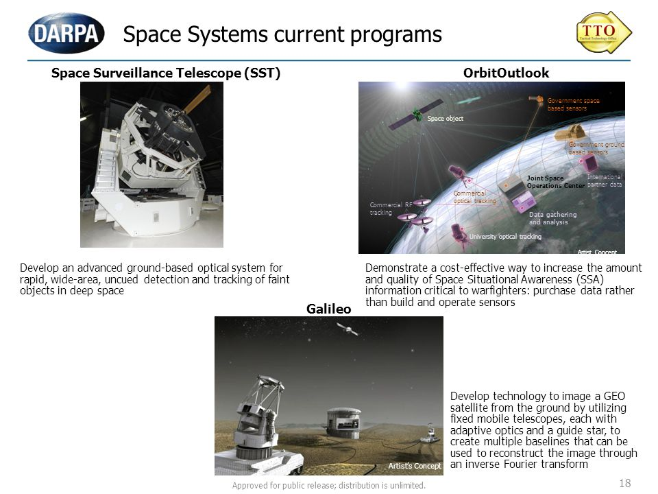 18 Space Systems current programs Demonstrate a cost-effective way to increase the amount and quality of Space Situational Awareness (SSA) information