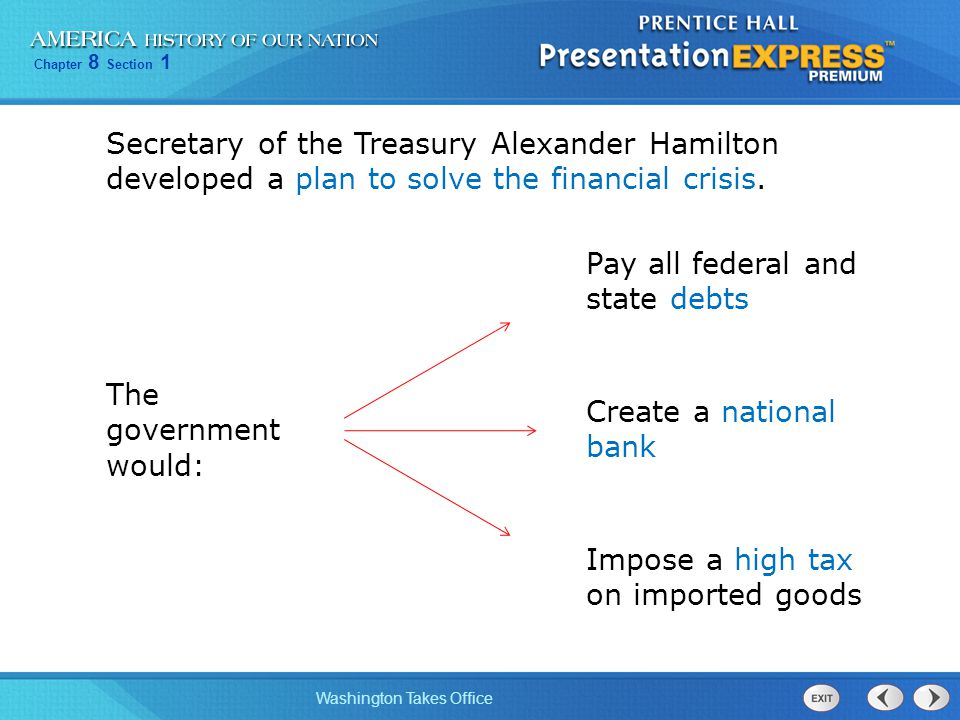 Chapter 8 Section 1 Washington Takes Office Secretary of the Treasury Alexander Hamilton developed a plan to solve the financial crisis.