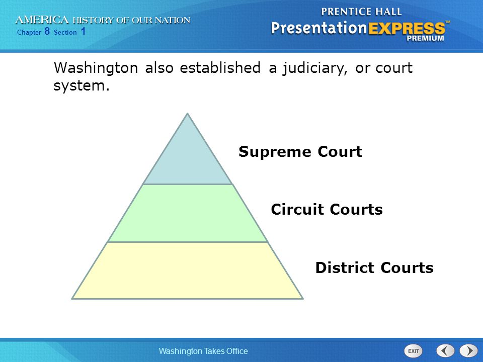 Chapter 8 Section 1 Washington Takes Office Washington also established a judiciary, or court system.