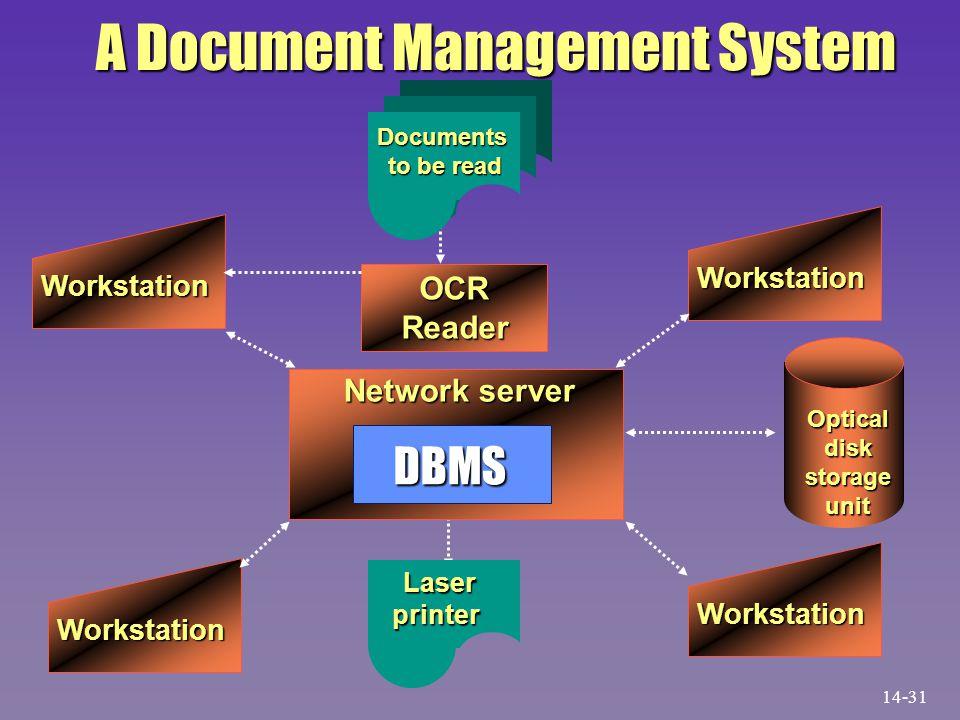 A Document Management System OCR OCRReader Network server DBMS Workstation Workstation Workstation Workstation Laser Laserprinter printer Documents to