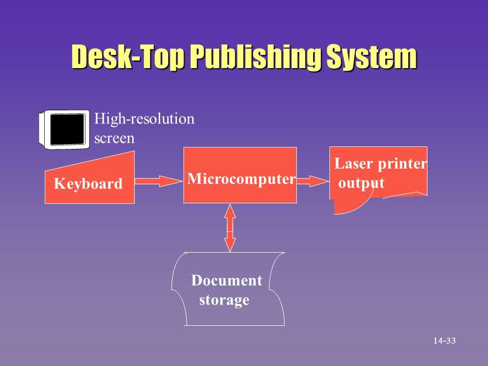 Desk-Top Publishing System High-resolution screen Keyboard Microcomputer Laser printer output Document storage 14-33