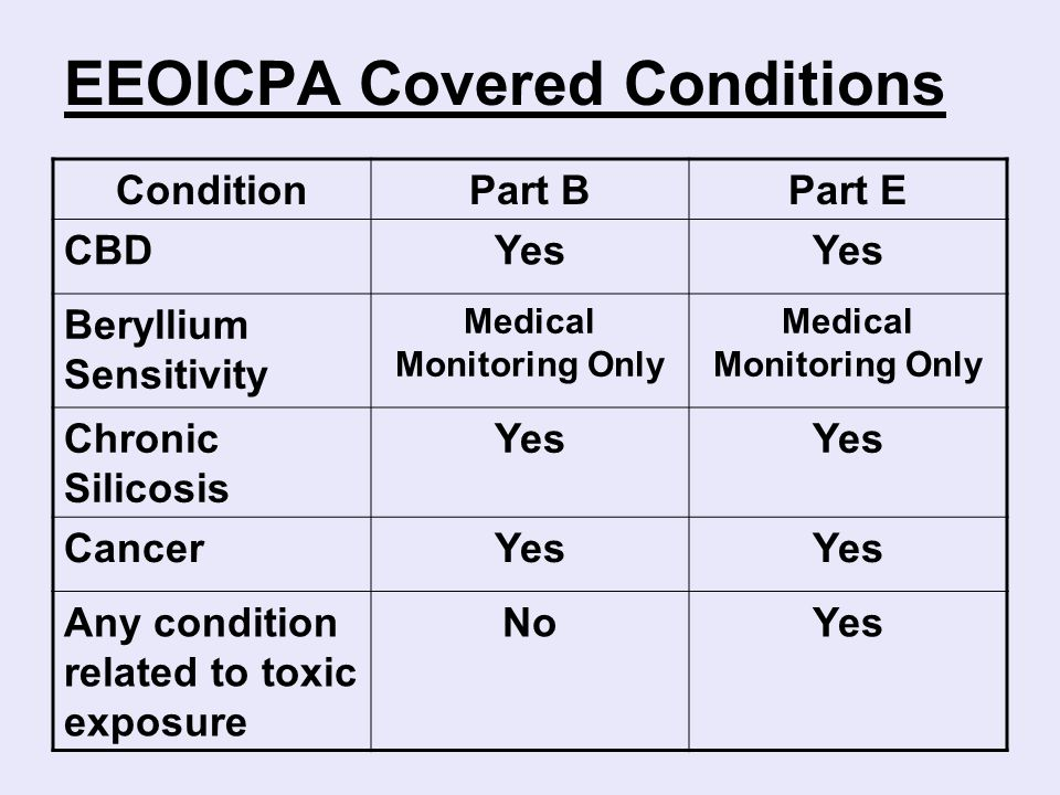 EEOICPA Covered Conditions ConditionPart BPart E CBDYes Beryllium Sensitivity Medical Monitoring Only Chronic Silicosis Yes CancerYes Any condition related to toxic exposure NoYes