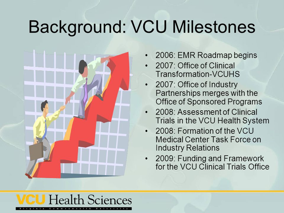 Background: VCU Milestones 2006: EMR Roadmap begins 2007: Office of Clinical Transformation-VCUHS 2007: Office of Industry Partnerships merges with th