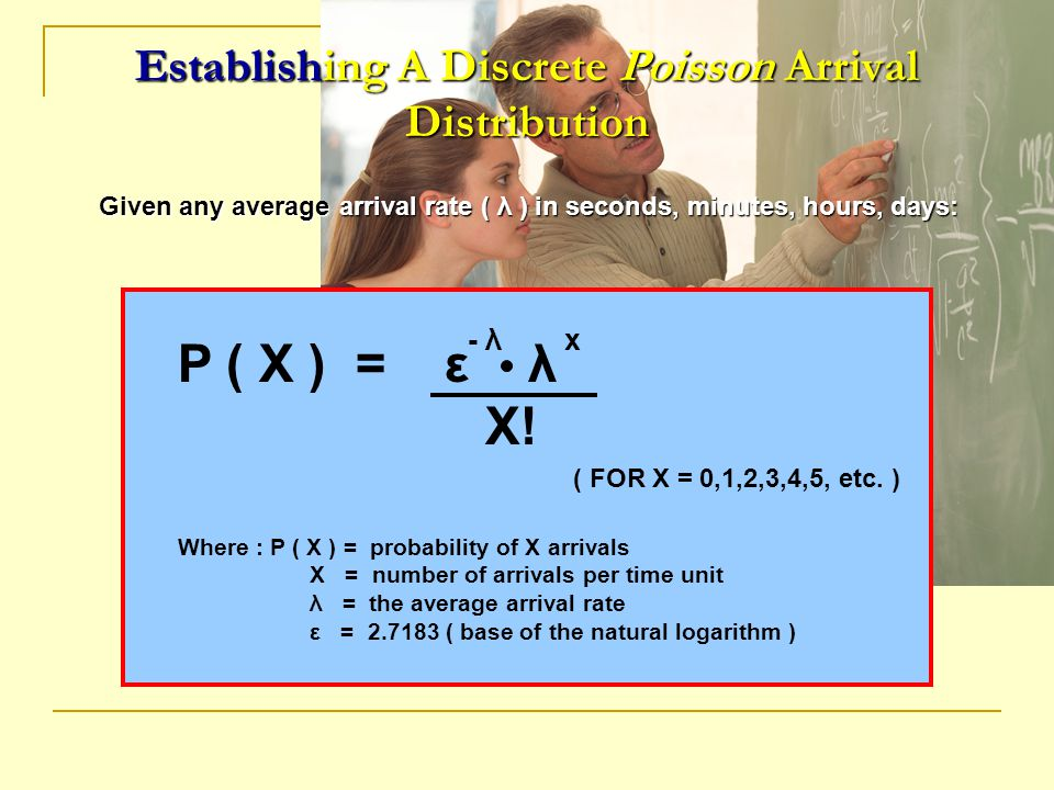 Establishing A Discrete Poisson Arrival Distribution Given any average arrival rate ( λ ) in seconds, minutes, hours, days: P ( X ) = ε λ X! ( FOR X =