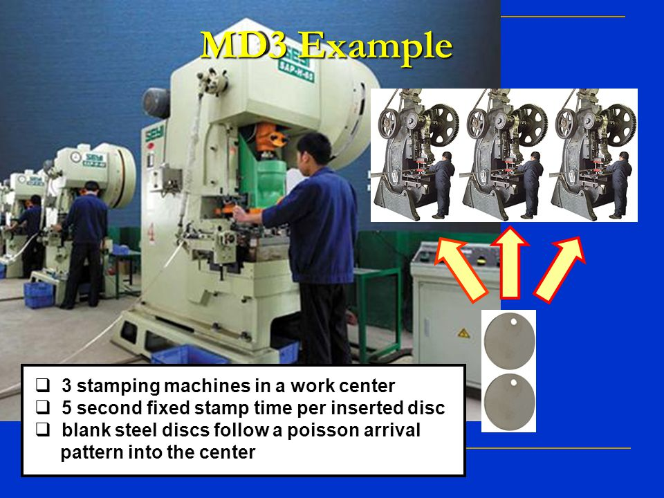 MD3 Example 3 stamping machines in a work center 5 second fixed stamp time per inserted disc blank steel discs follow a poisson arrival pattern into t