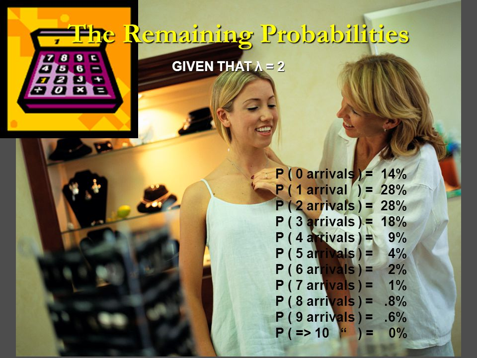The Remaining Probabilities GIVEN THAT λ = 2 P ( 0 arrivals ) = 14% P ( 1 arrival ) = 28% P ( 2 arrivals ) = 28% P ( 3 arrivals ) = 18% P ( 4 arrivals