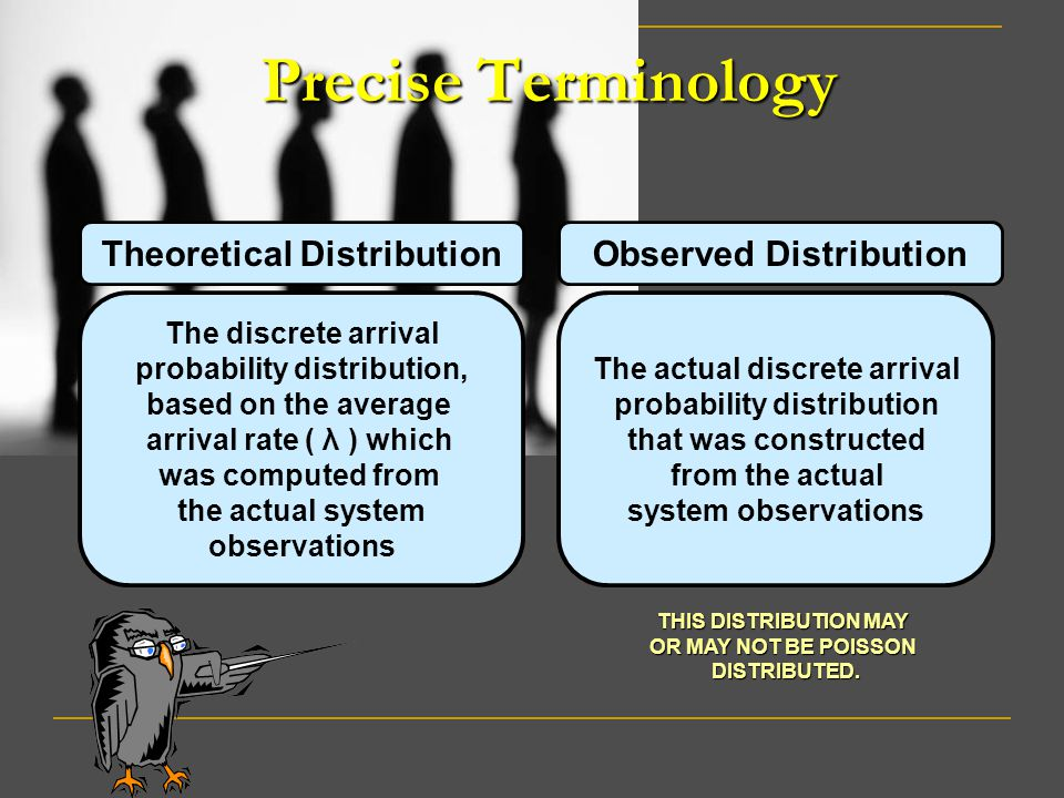 Precise Terminology THIS DISTRIBUTION MAY OR MAY NOT BE POISSON DISTRIBUTED. DISTRIBUTED. The discrete arrival probability distribution, based on the