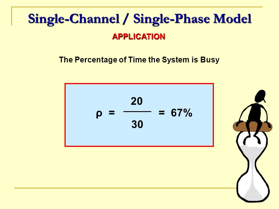 Single-Channel / Single-Phase Model APPLICATION The Percentage of Time the System is Busy ρ = 20 30 = 67%