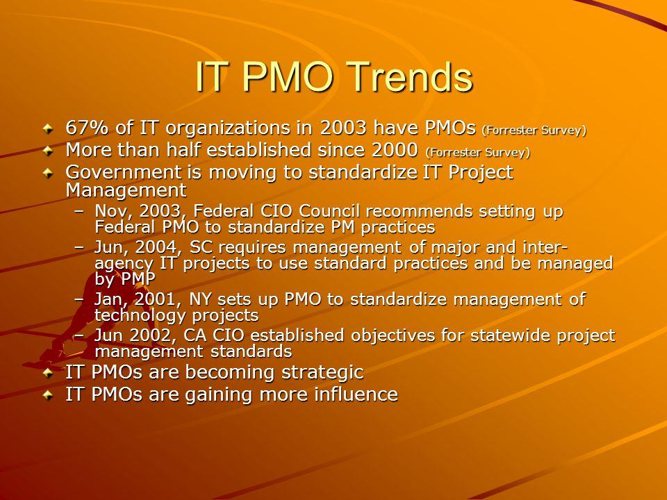Whats Driving IT PMO Proliferation.