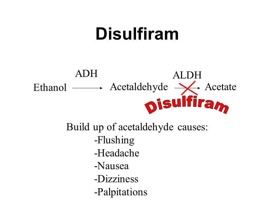 Disulfiram Ethanol AcetaldehydeAcetate ADH ALDH Build up of acetaldehyde causes: -Flushing -Headache -Nausea -Dizziness -Palpitations