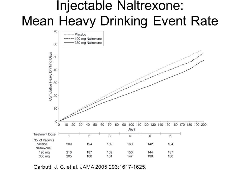 Garbutt, J.C. et al. JAMA 2005;293:1617-1625.