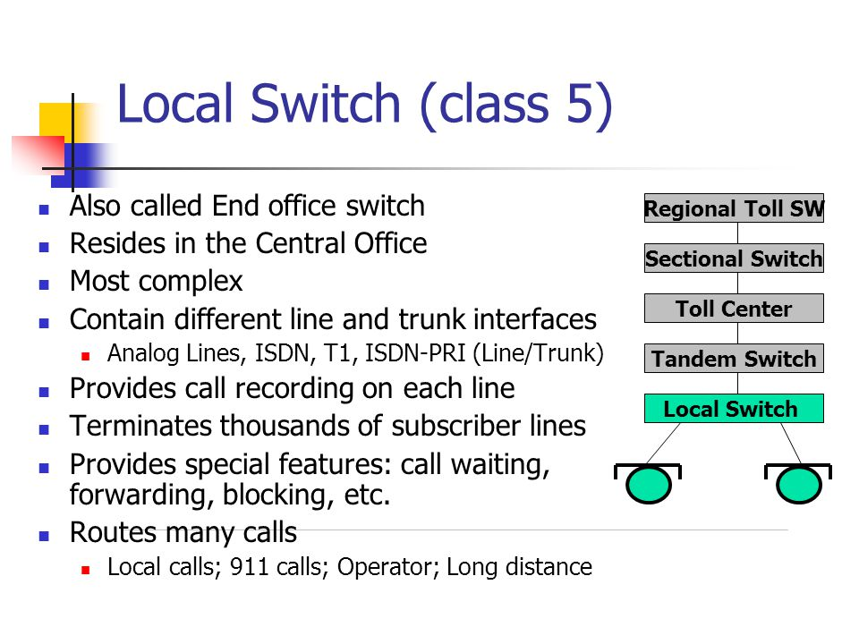 Local Switch (class 5) Also called End office switch Resides in the Central Office Most complex Contain different line and trunk interfaces Analog Lines, ISDN, T1, ISDN-PRI (Line/Trunk) Provides call recording on each line Terminates thousands of subscriber lines Provides special features: call waiting, forwarding, blocking, etc.
