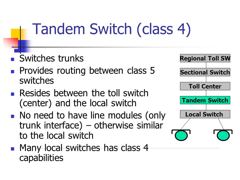 Toll Switch (class 3) Resides between the international gateway switches and class 4 Also called the long distance switch Determines which trunk is available for the cheapest and shortest connection Determines the route for calls between subscribers in different area codes The call is routed to toll switch when you dial 1+ Long distance carriers have toll switches Regional Toll SW Sectional Switch Toll Center Tandem Switch Local Switch