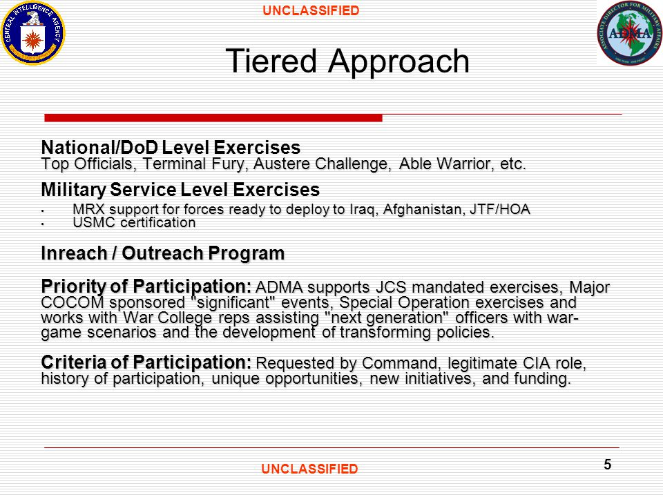 UNCLASSIFIED 5 National/DoD Level Exercises Top Officials, Terminal Fury, Austere Challenge, Able Warrior, etc. Military Service Level Exercises MRX s
