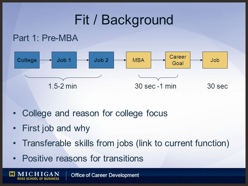 Office of Career Development Fit / Background Part 1: Pre-MBA College and reason for college focus First job and why Transferable skills from jobs (link to current function) Positive reasons for transitions CollegeJob 1Job 2MBAJob Career Goal 1.5-2 min30 sec -1 min30 sec