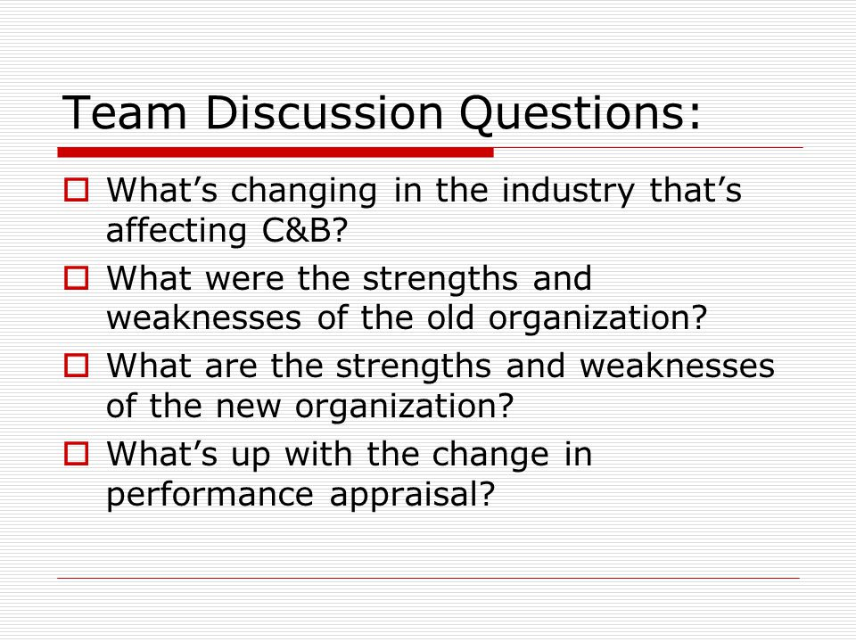 Team Discussion Questions: Whats changing in the industry thats affecting C&B.