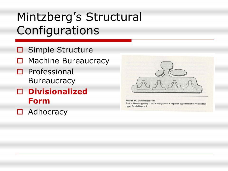 Mintzbergs Structural Configurations Simple Structure Machine Bureaucracy Professional Bureaucracy Divisionalized Form Adhocracy