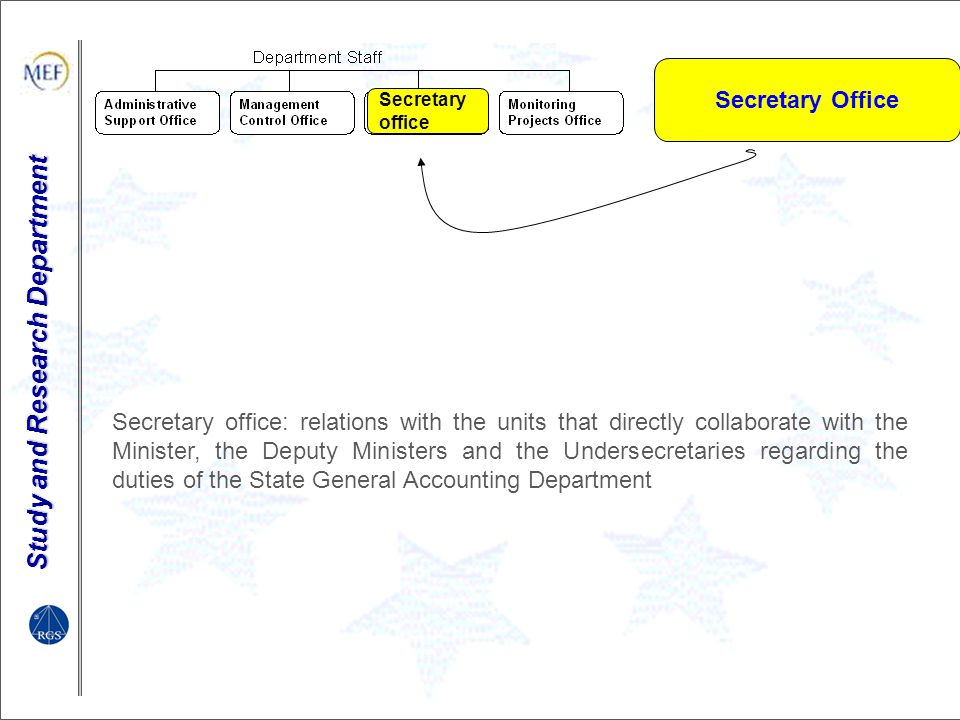 Study and Research Department Secretary Office Secretary office: relations with the units that directly collaborate with the Minister, the Deputy Ministers and the Undersecretaries regarding the duties of the State General Accounting Department Secretary office