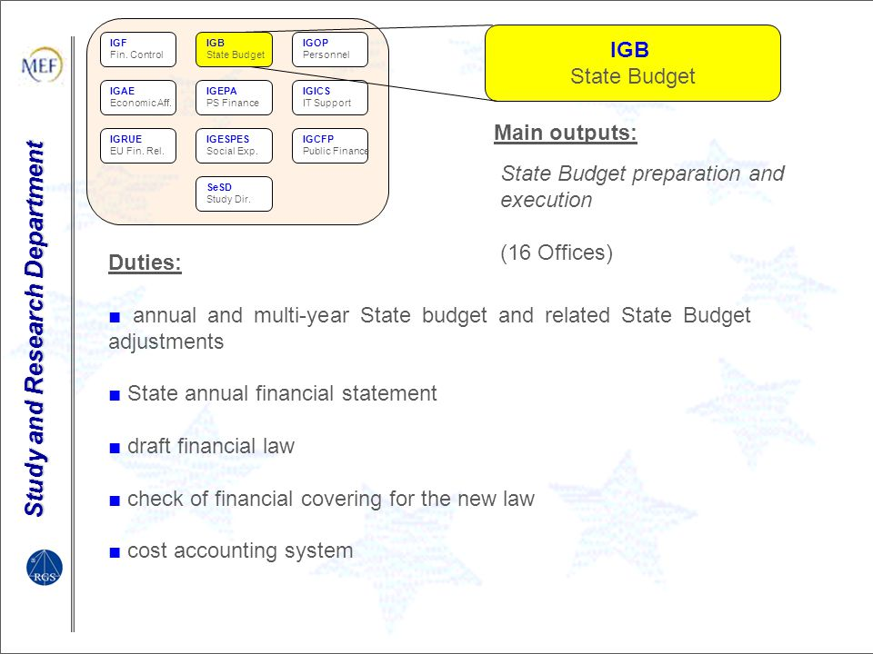 Study and Research Department IGF Fin. Control IGB State Budget IGOP Personnel IGAE Economic Aff.