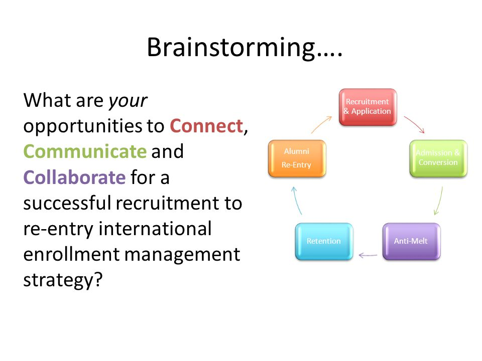 Brainstorming…. What are your opportunities to Connect, Communicate and Collaborate for a successful recruitment to re-entry international enrollment
