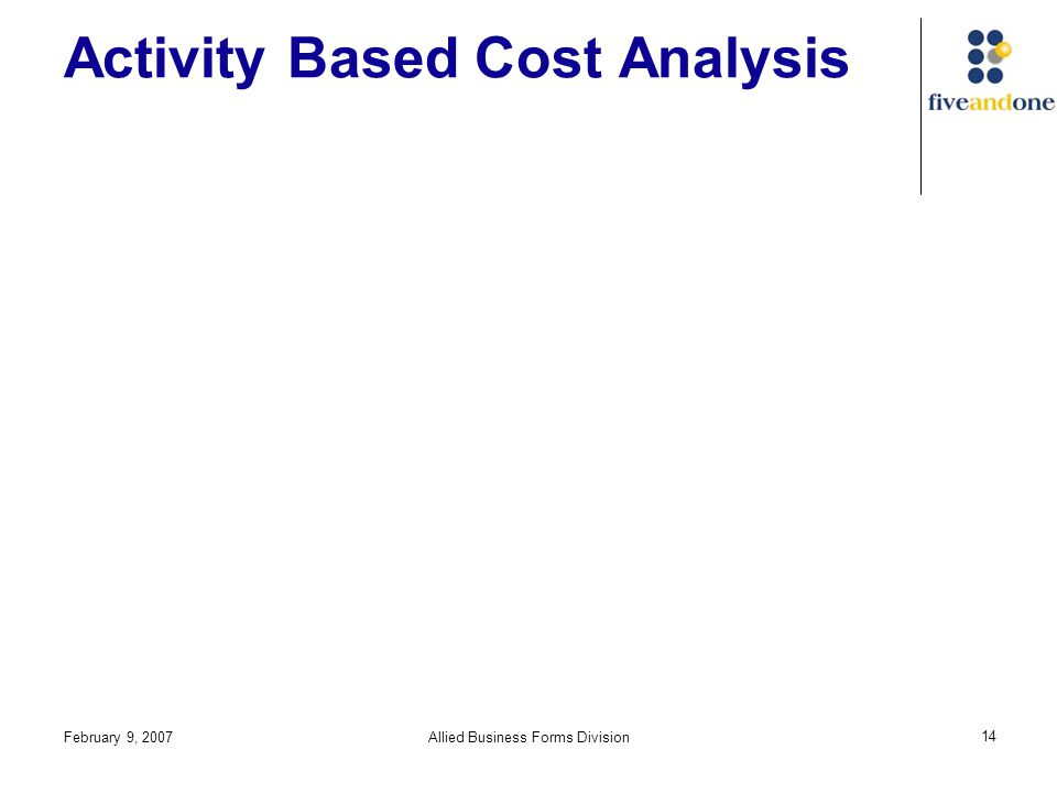 February 9, 2007Allied Business Forms Division 14 Activity Based Cost Analysis