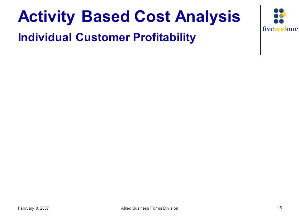 February 9, 2007Allied Business Forms Division 15 Activity Based Cost Analysis Individual Customer Profitability