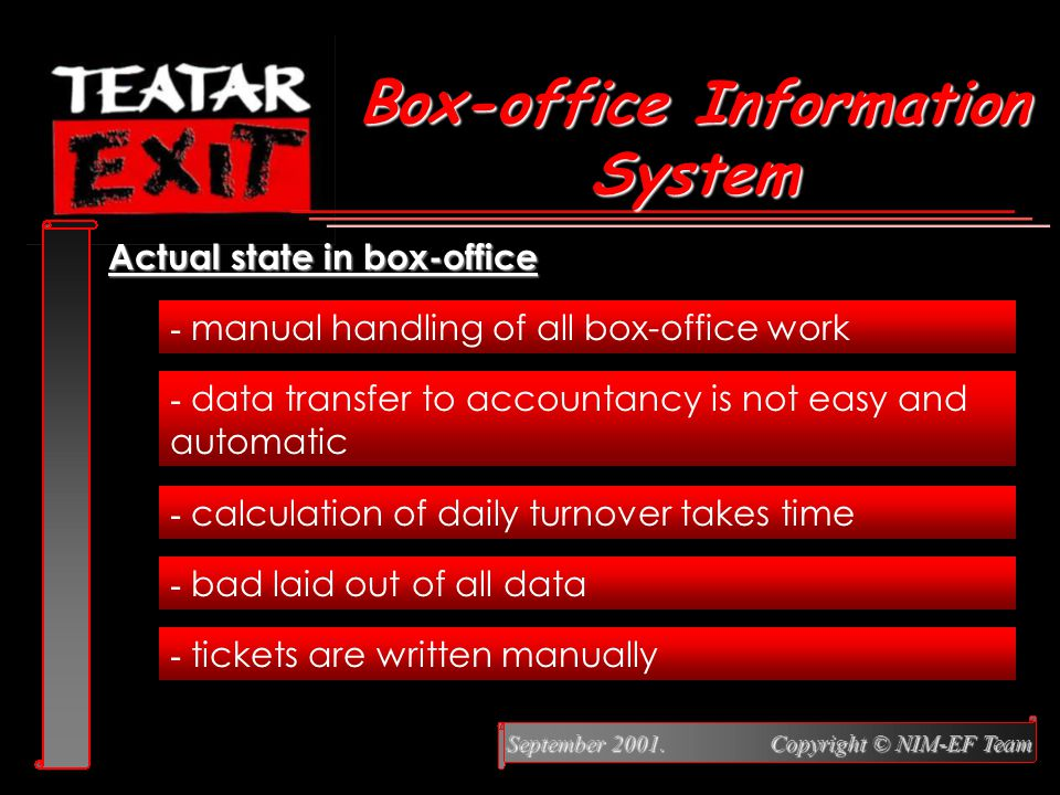 September 2001. Copyright © NIM-EF Team Actual state in box-office - manual handling of all box-office work - data transfer to accountancy is not easy