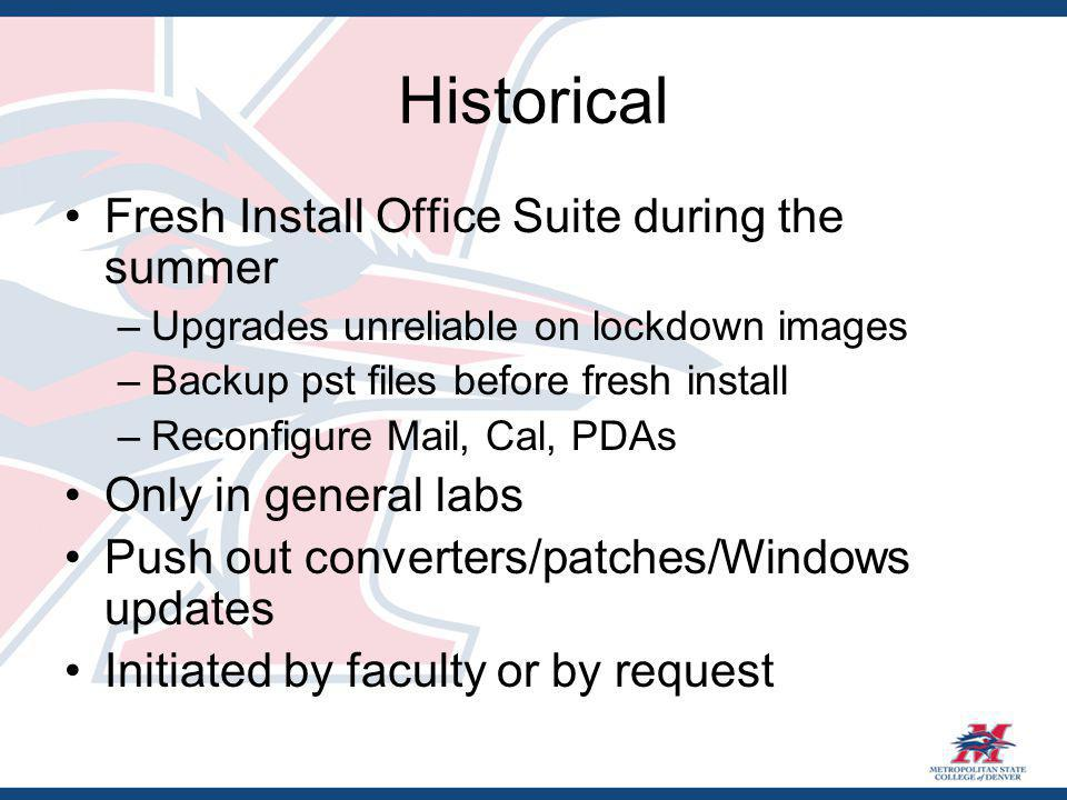 Historical Fresh Install Office Suite during the summer –Upgrades unreliable on lockdown images –Backup pst files before fresh install –Reconfigure Ma