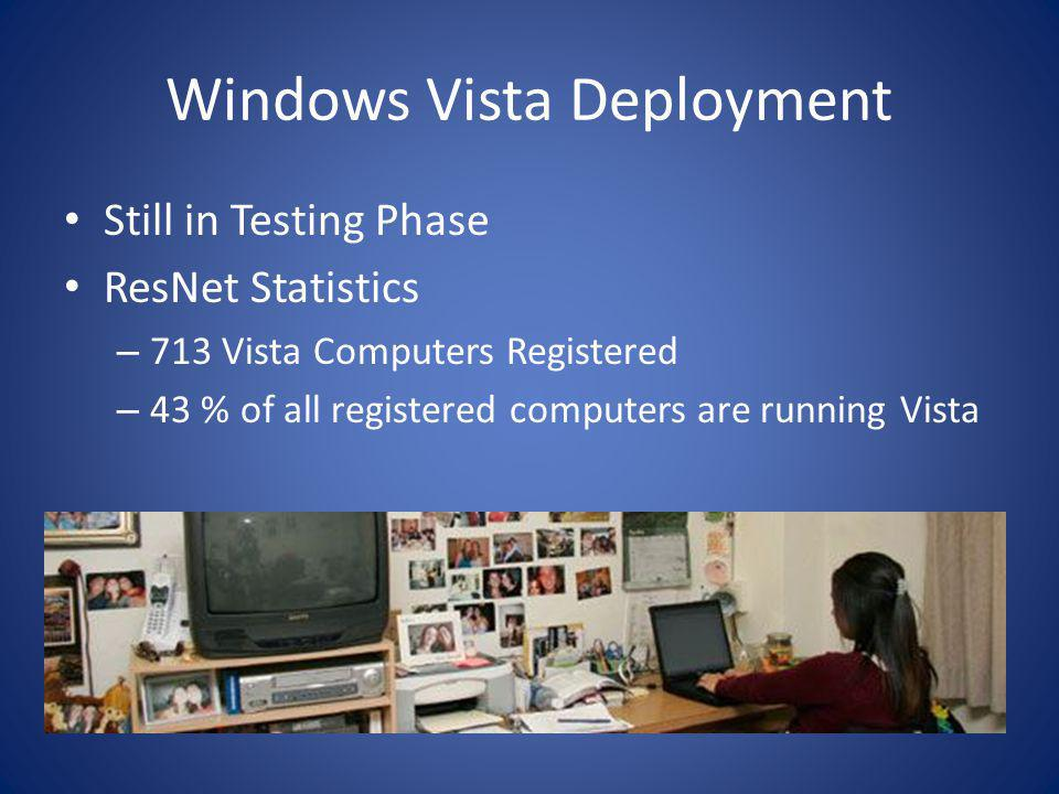 Windows Vista Deployment Still in Testing Phase ResNet Statistics – 713 Vista Computers Registered – 43 % of all registered computers are running Vist
