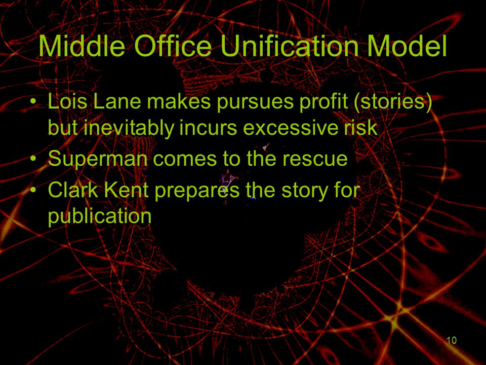10 Middle Office Unification Model Lois Lane makes pursues profit (stories) but inevitably incurs excessive risk Superman comes to the rescue Clark Ke