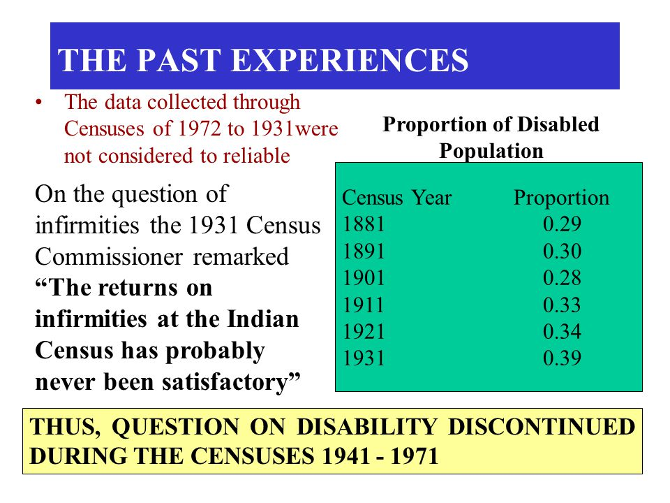 THE PAST EXPERIENCES The data collected through Censuses of 1972 to 1931were not considered to reliable Census Year Proportion 18810.29 18910.30 19010.28 19110.33 19210.34 19310.39 Proportion of Disabled Population On the question of infirmities the 1931 Census Commissioner remarked The returns on infirmities at the Indian Census has probably never been satisfactory THUS, QUESTION ON DISABILITY DISCONTINUED DURING THE CENSUSES 1941 - 1971