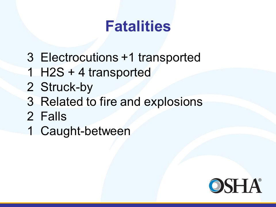 Other Related Activities Complaints or Referrals responded to: 1 Rig Collapse 1 Fire 4 Other