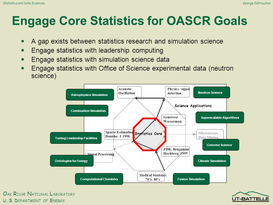 Statistics and Data Sciences O AK R IDGE N ATIONAL L ABORATORY U.