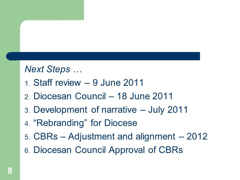 Next Steps … 1. Staff review – 9 June 2011 2. Diocesan Council – 18 June 2011 3. Development of narrative – July 2011 4. Rebranding for Diocese 5. CBR