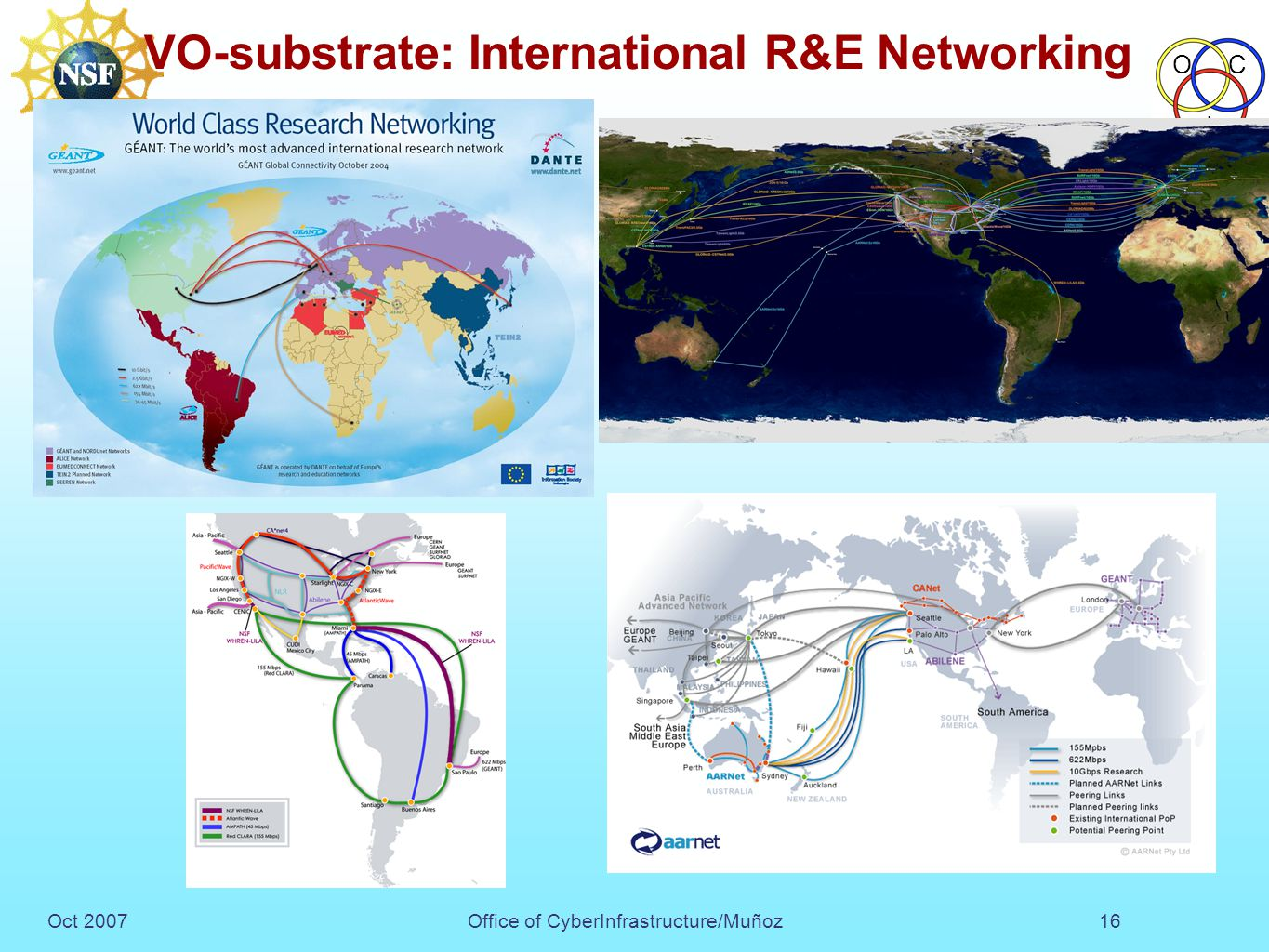 Oct 2007Office of CyberInfrastructure/Muñoz OC I 16 VO-substrate: International R&E Networking