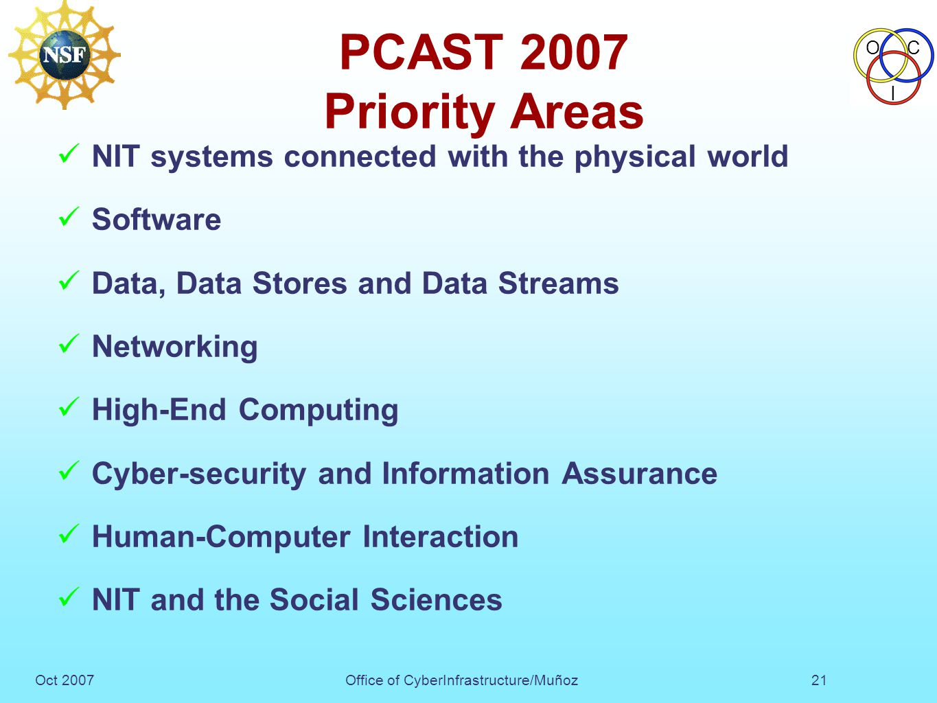 Oct 2007Office of CyberInfrastructure/Muñoz OC I 21 PCAST 2007 Priority Areas NIT systems connected with the physical world Software Data, Data Stores and Data Streams Networking High-End Computing Cyber-security and Information Assurance Human-Computer Interaction NIT and the Social Sciences