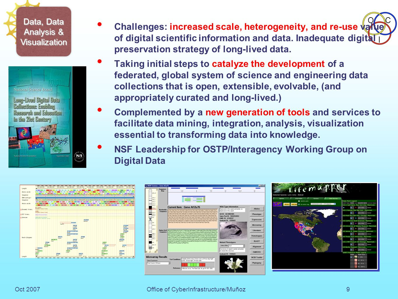 Oct 2007Office of CyberInfrastructure/Muñoz OC I 9 Data, Data Analysis & Visualization Challenges: increased scale, heterogeneity, and re-use value of digital scientific information and data.