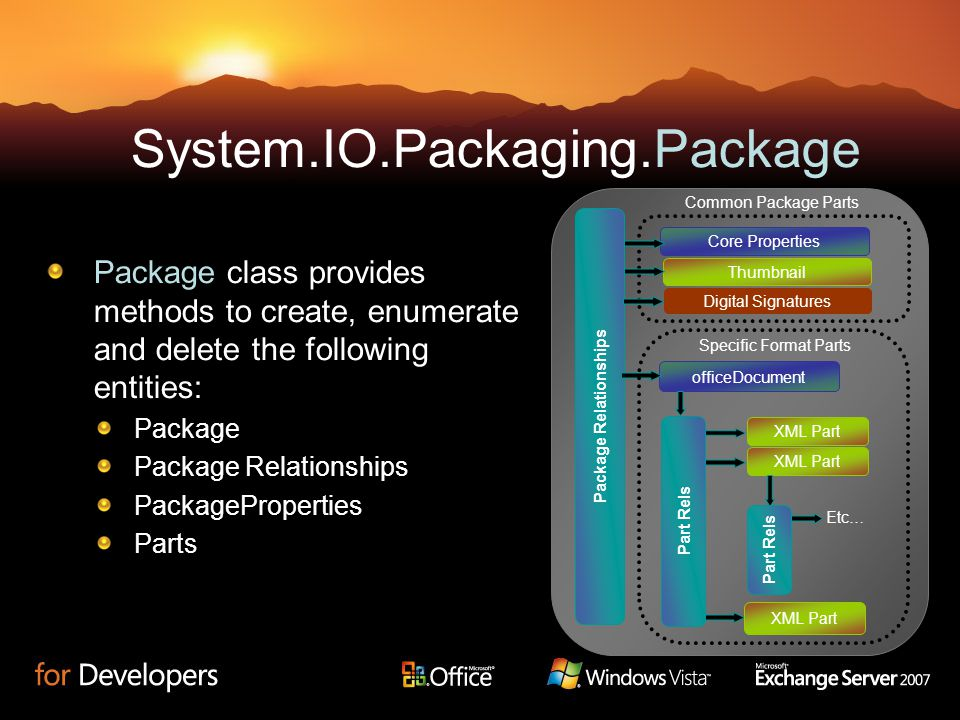 System.IO.Packaging.Package Package class provides methods to create, enumerate and delete the following entities: Package Package Relationships Packa