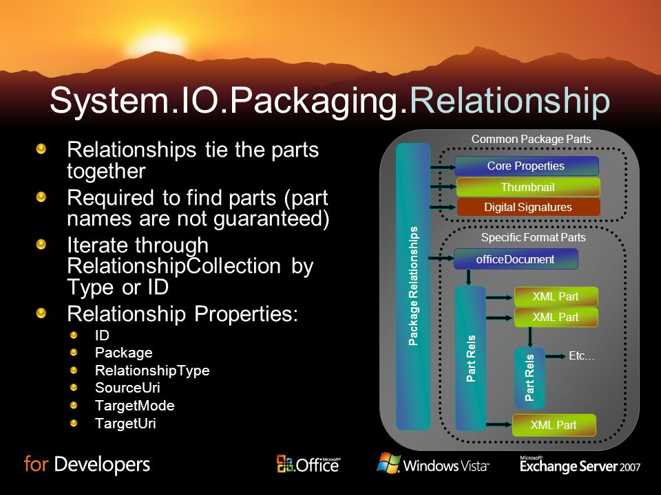 System.IO.Packaging.Relationship Relationships tie the parts together Required to find parts (part names are not guaranteed) Iterate through Relations