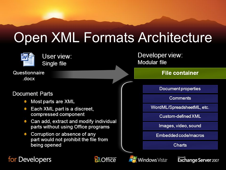 Open XML Formats Architecture User view: Single file Questionnaire.docx Document Parts Most parts are XML Each XML part is a discreet, compressed comp