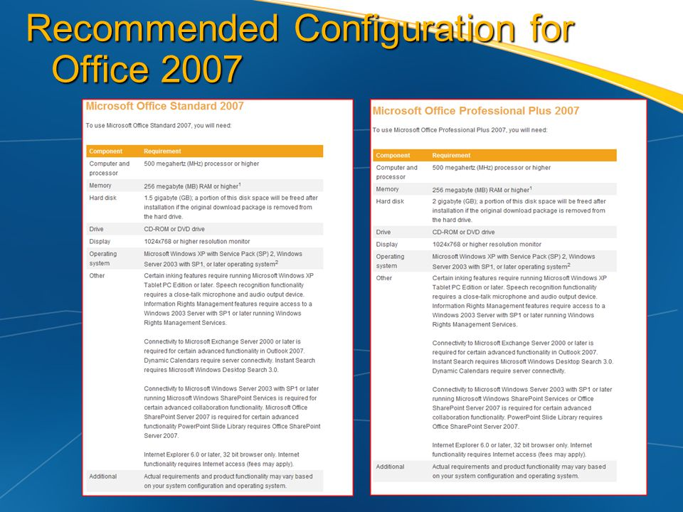 Recommended Configuration for Office 2007