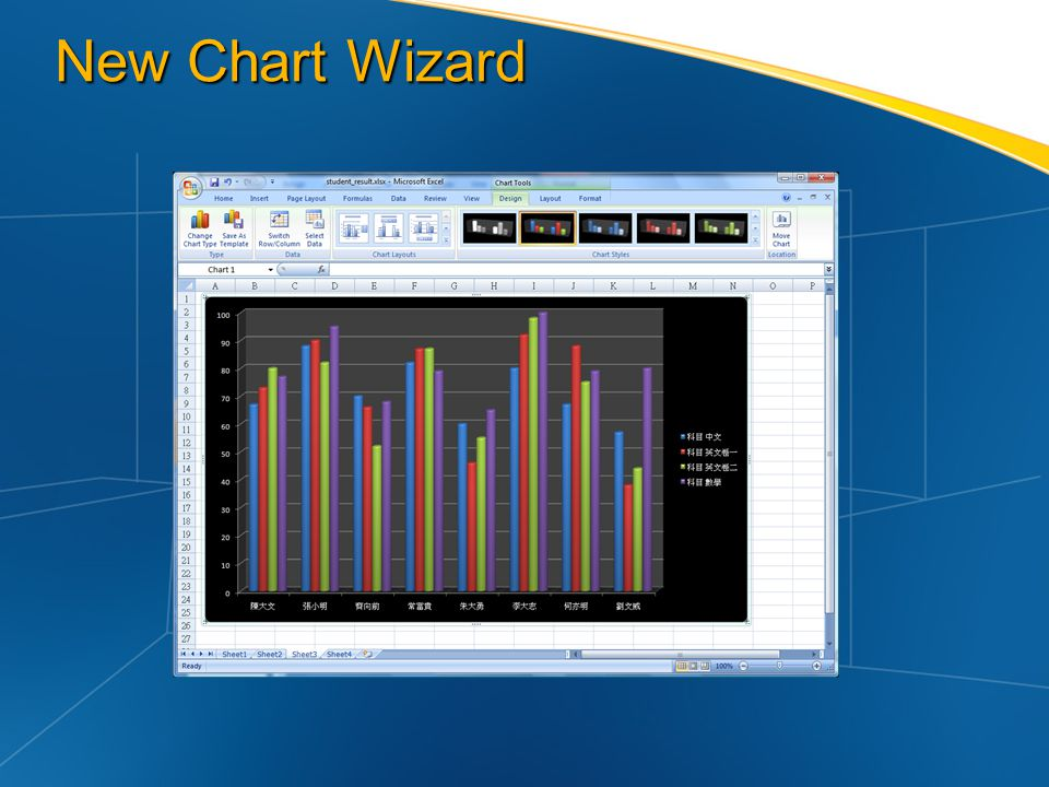 New Chart Wizard