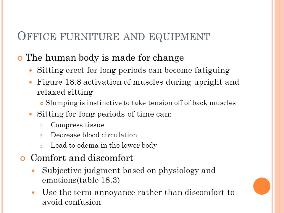 O FFICE FURNITURE AND EQUIPMENT The human body is made for change Sitting erect for long periods can become fatiguing Figure 18.8 activation of muscles during upright and relaxed sitting Slumping is instinctive to take tension off of back muscles Sitting for long periods of time can: 1.