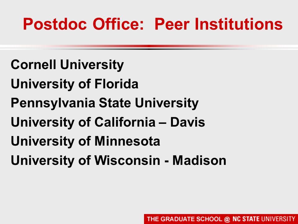 Postdoc Office: Peer Institutions Cornell University University of Florida Pennsylvania State University University of California – Davis University of Minnesota University of Wisconsin - Madison