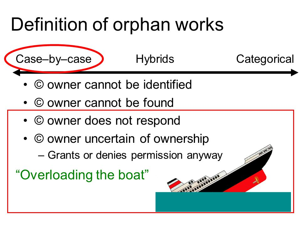 Overloading the boat Definition of orphan works Case–by–caseHybridsCategorical © owner cannot be identified © owner cannot be found © owner does not respond © owner uncertain of ownership –Grants or denies permission anyway